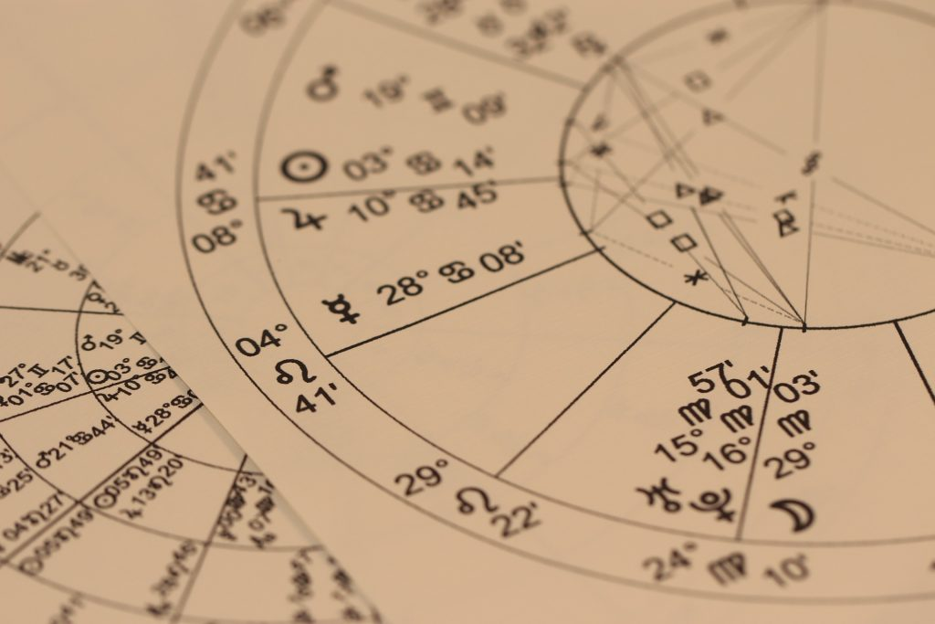 Astrology Charting